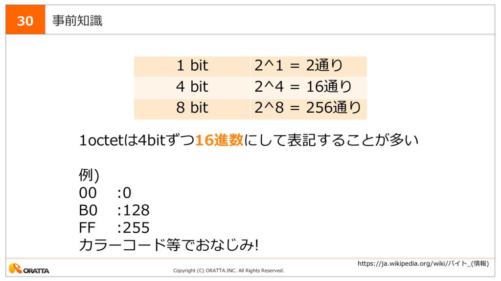 /C = /! 4 55 12/ BB 4 = F 4 F e lo  6 g 6 )g ...