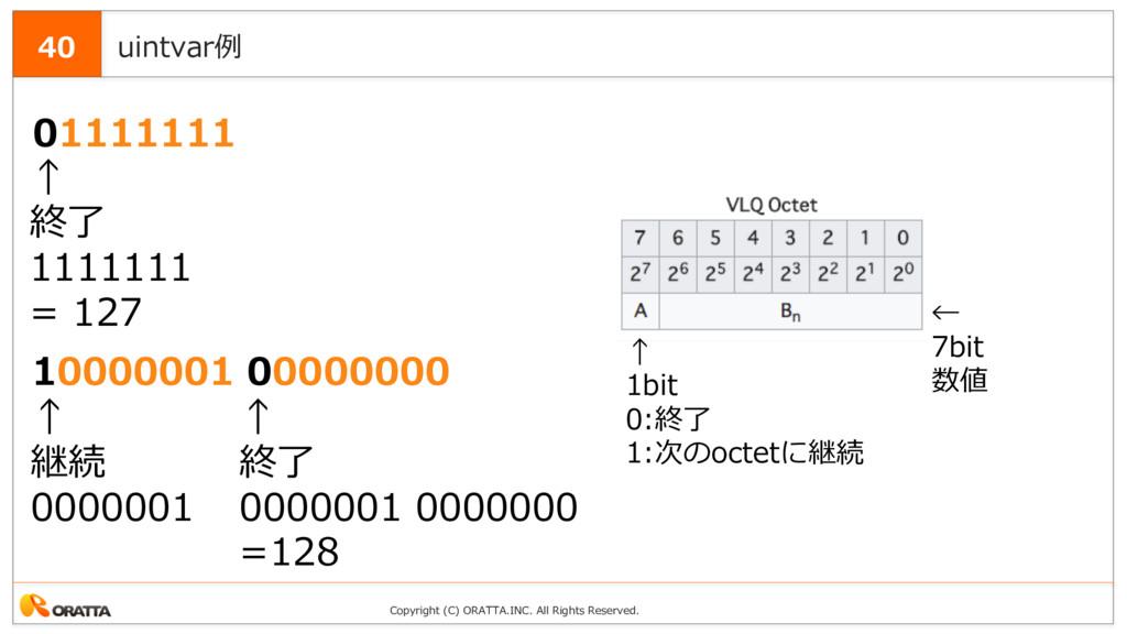 : A 7 .) ) )88 .7 = . = 7 0   ...