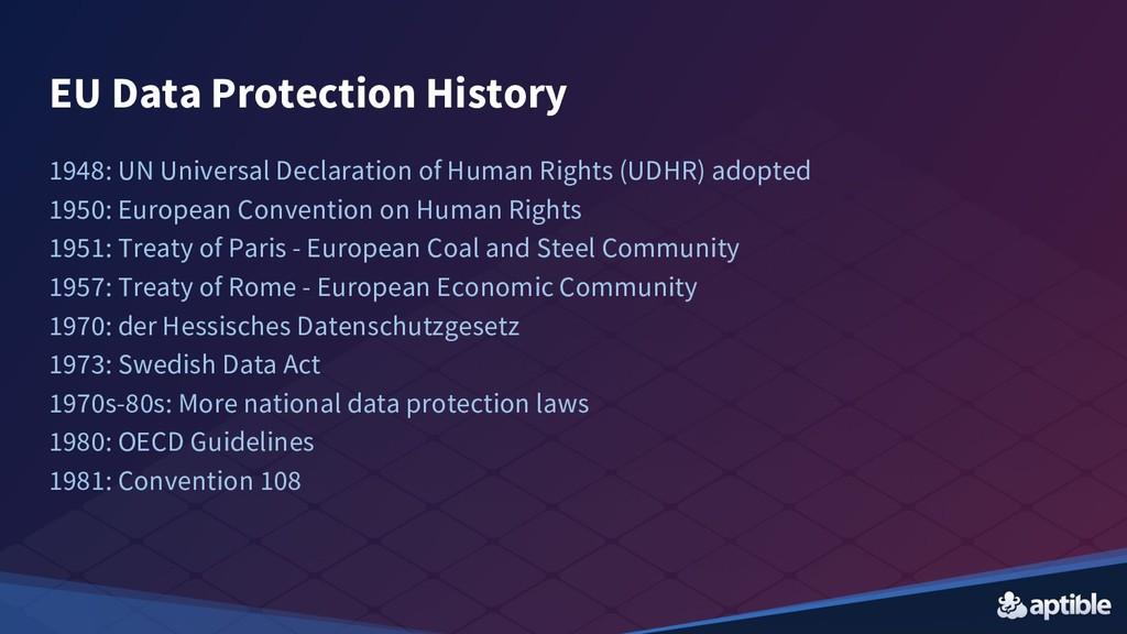 EU Data Protection History 1948: UN Universal D...