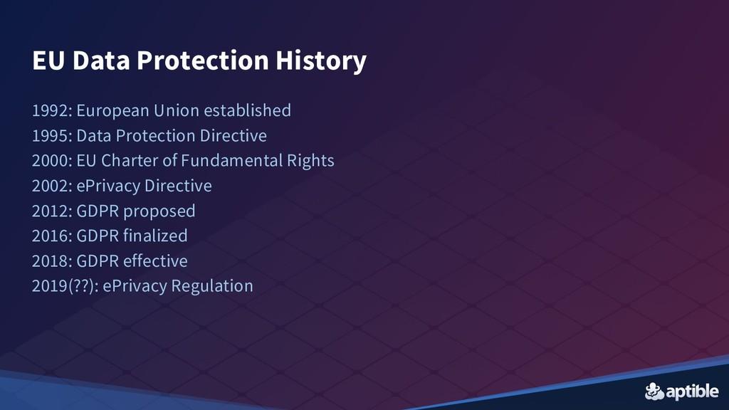 EU Data Protection History 1992: European Union...
