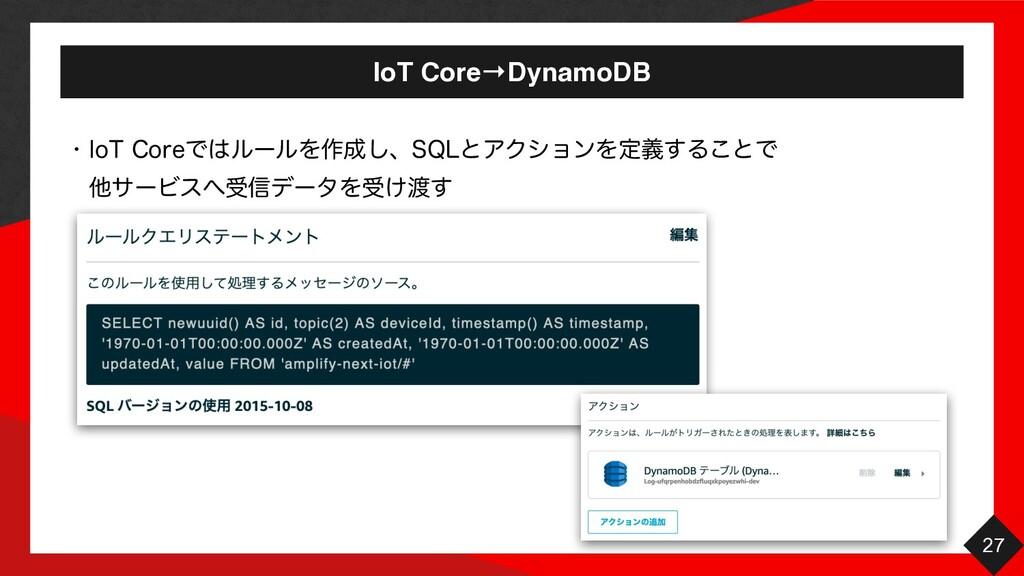 IoT Core→DynamoDB 27 w *P5$PSFͰϧʔϧΛ࡞͠ɺ42-ͱΞΫ...