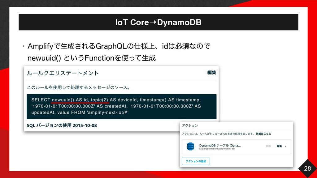 """IoT Core→DynamoDB 28 w """"NQMJGZͰੜ͞ΕΔ(SBQI2-ͷ্༷..."""