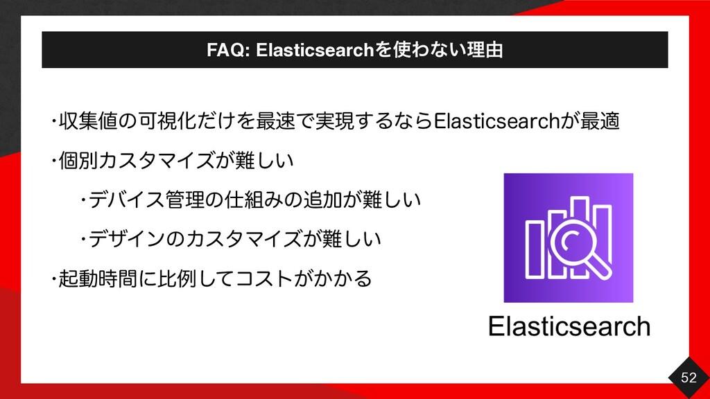 FAQ: ElasticsearchΛΘͳ͍ཧ༝ 52 wऩूͷՄࢹԽ͚ͩΛ࠷Ͱ࣮ݱ͢Δ...