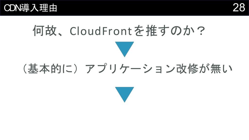 28 CDN    CloudFront...