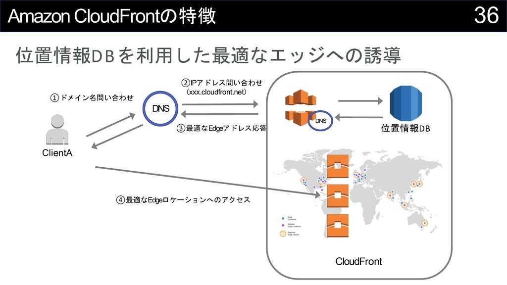 """36 AmazonCloudFront&"""" ClientA ① DNS ..."""