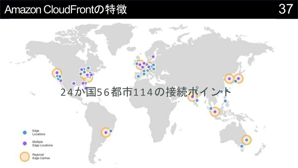 37 AmazonCloudFront 2456114
