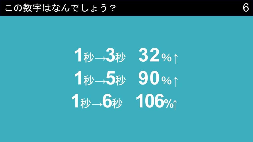 6    1→ 3 1→ 5 1→ 6 32↑ 90↑ 1...