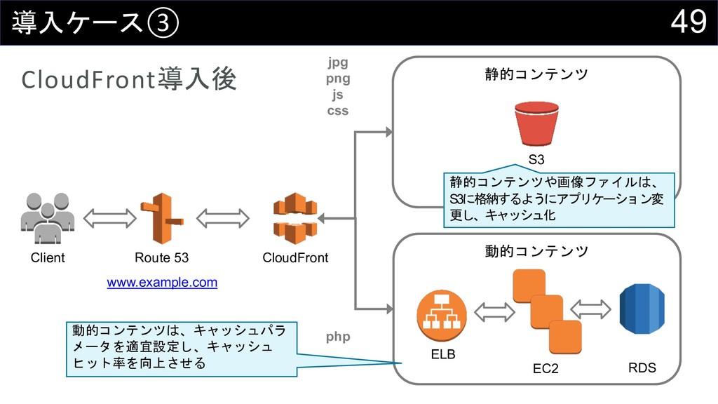 49 0)&③ CloudFront0)1 CloudFront Client :6%...