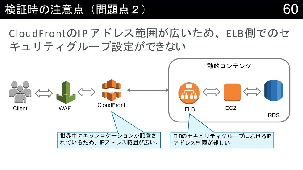60 4<3526A.@6CB CloudFront Client CloudFrontI...