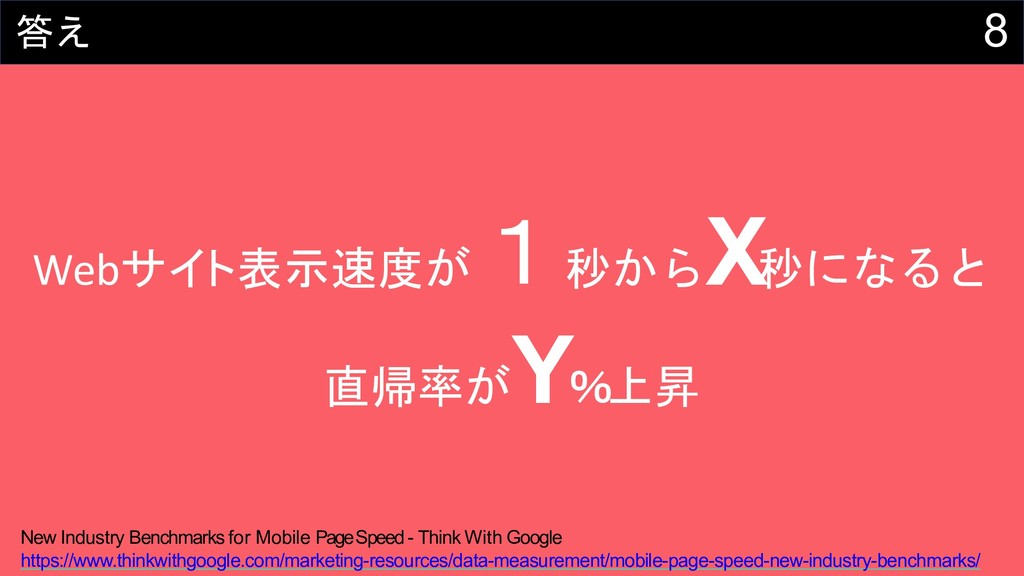 8  Web  X   Y  New Indu...