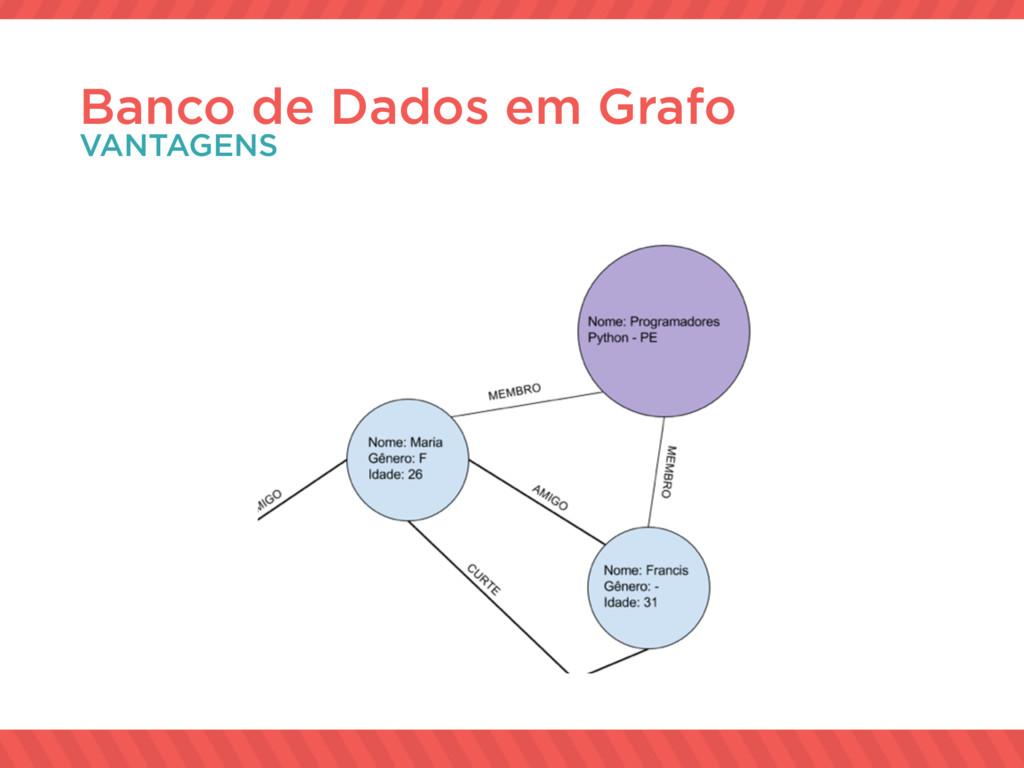 Banco de Dados em Grafo VANTAGENS