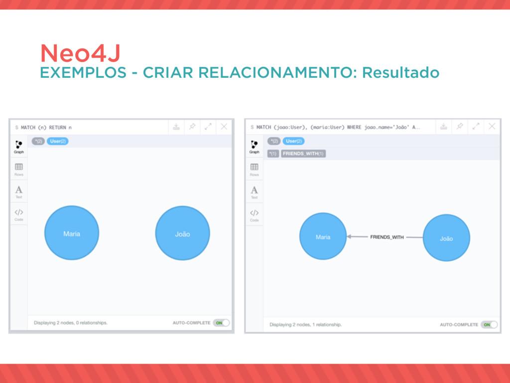 Neo4J EXEMPLOS - CRIAR RELACIONAMENTO: Resultado
