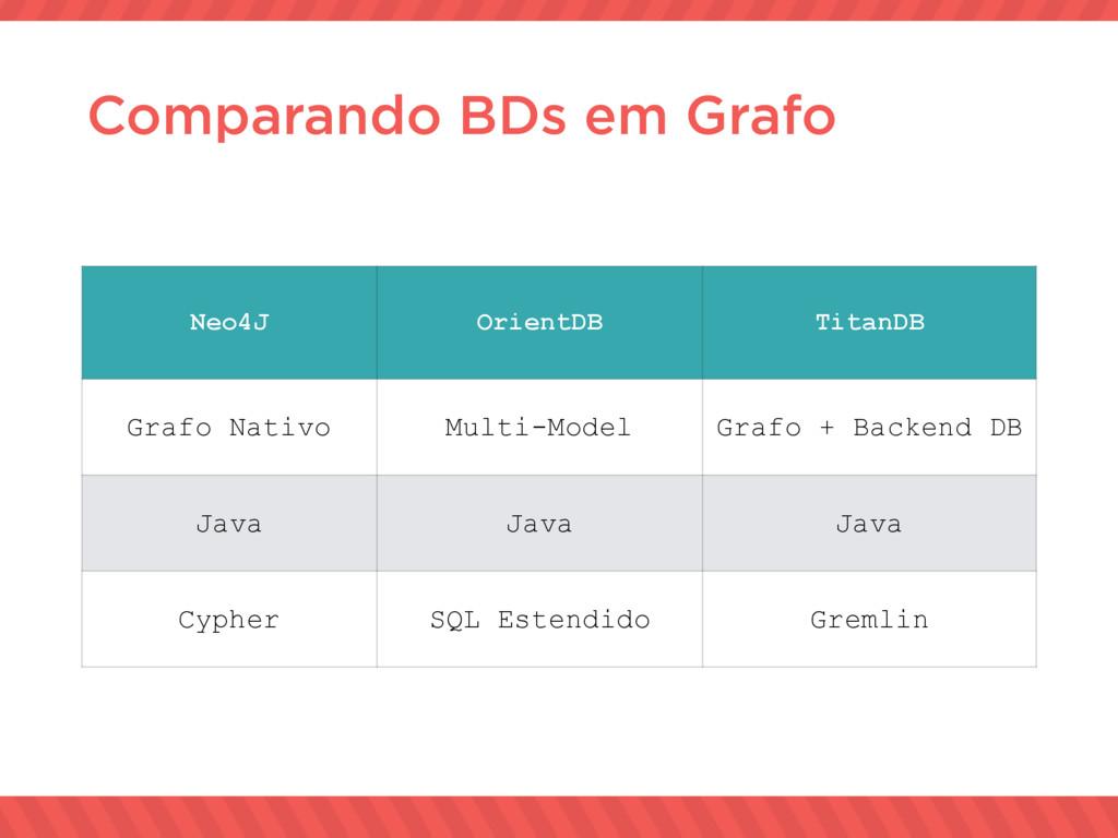 Comparando BDs em Grafo Neo4J OrientDB TitanDB ...