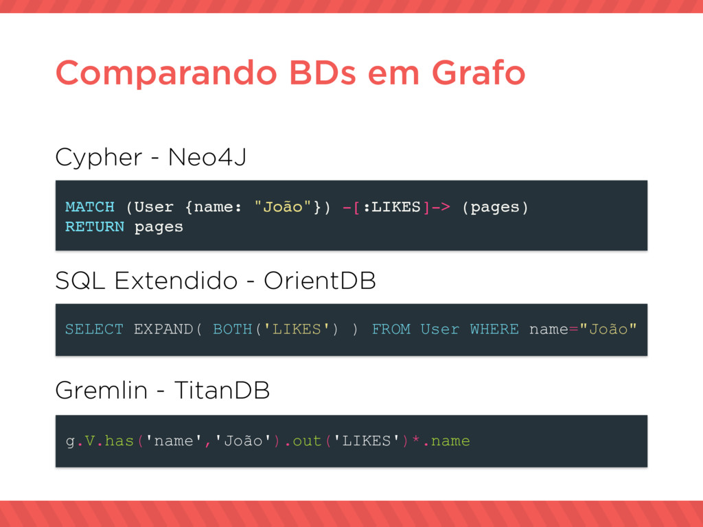 Cypher - Neo4J SQL Extendido - OrientDB Gremlin...