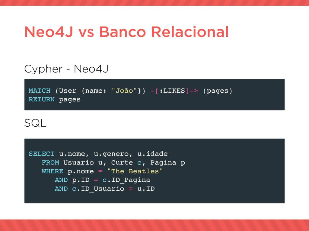 Cypher - Neo4J SQL Neo4J vs Banco Relacional SE...