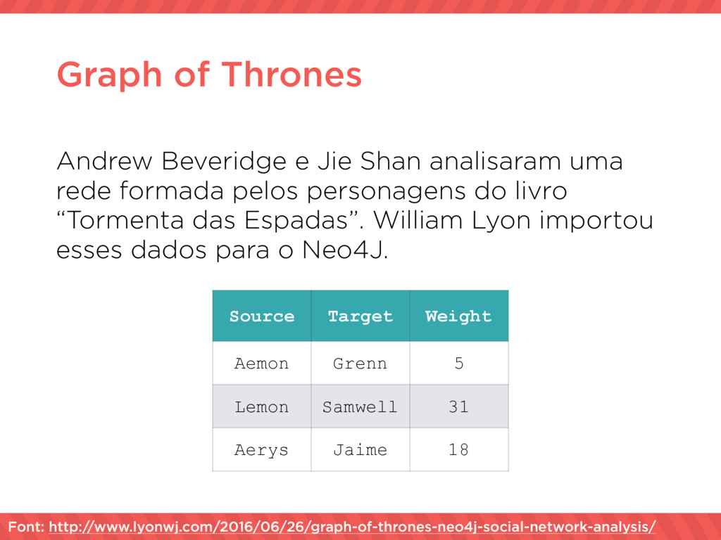 Graph of Thrones Andrew Beveridge e Jie Shan an...