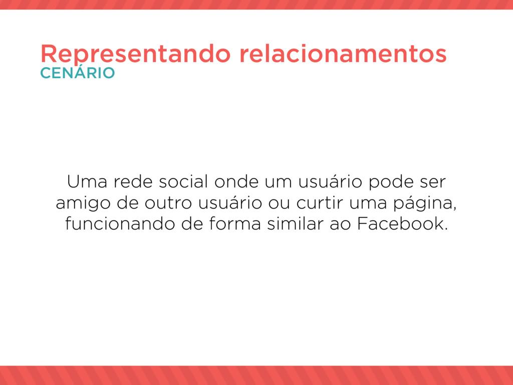 Uma rede social onde um usuário pode ser amigo ...