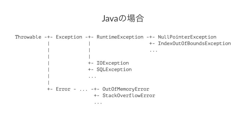 Javaͷ߹ Throwable -+- Exception -+- RuntimeExce...