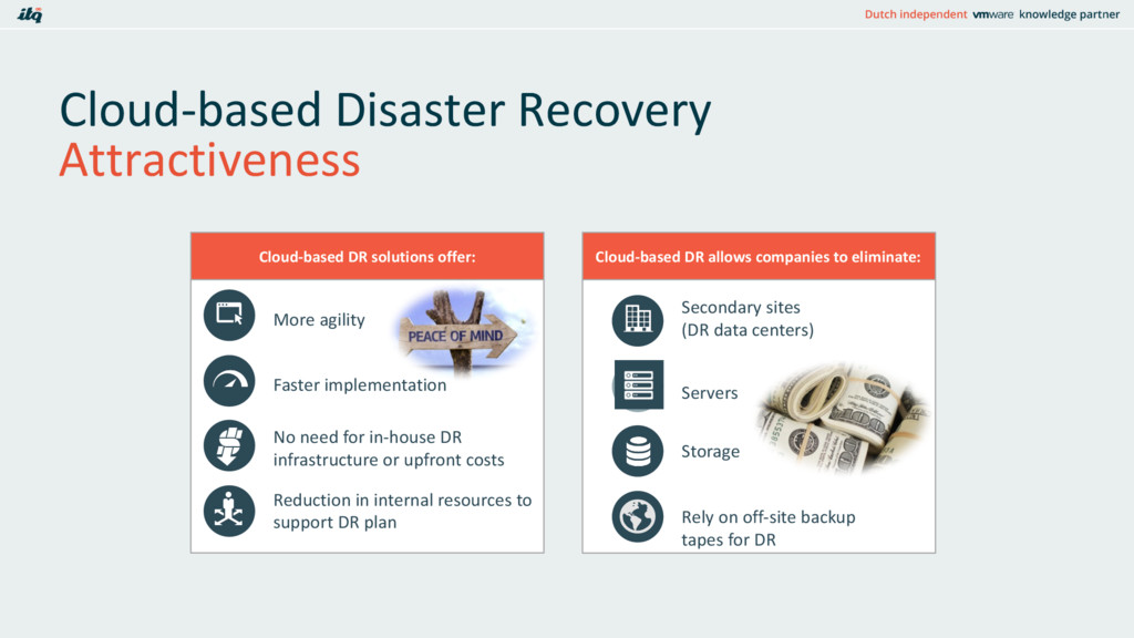 Cloud-based Disaster Recovery Attractiveness Cl...