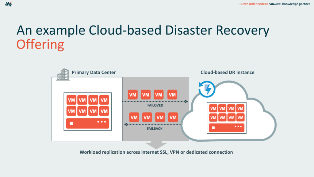 An example Cloud-based Disaster Recovery Offeri...