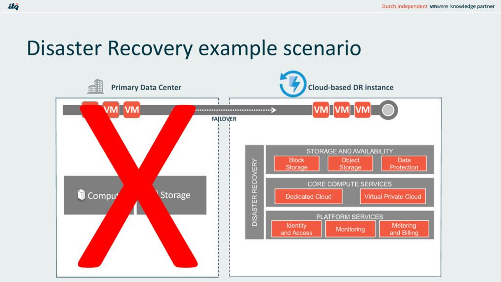 Disaster Recovery example scenario Primary Data...