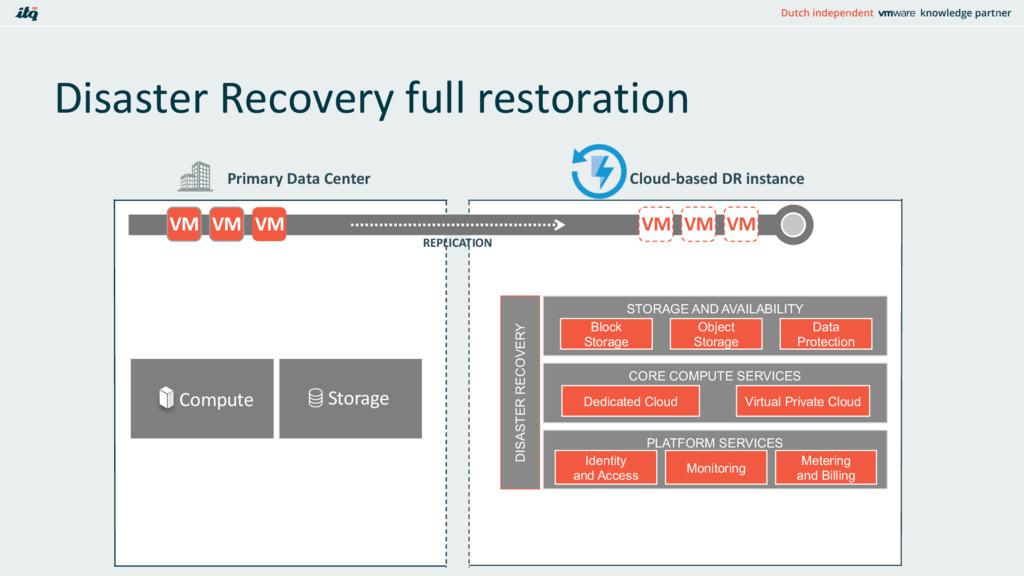 Disaster Recovery full restoration NETWORK Prim...