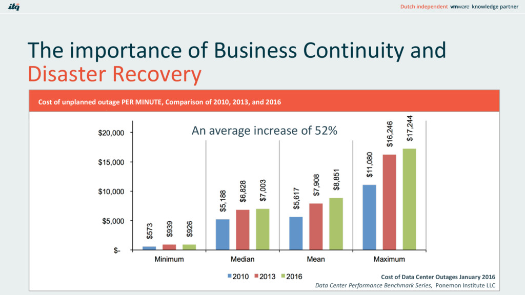 The importance of Business Continuity and Disas...