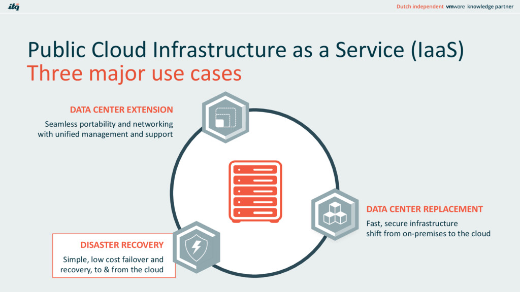 Public Cloud Infrastructure as a Service (IaaS)...
