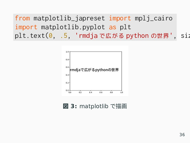 from matplotlib_japreset import mplj_cairo impo...