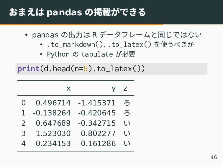おまえは pandas の掲載ができる • pandas の出力は R データフレームと同じで...