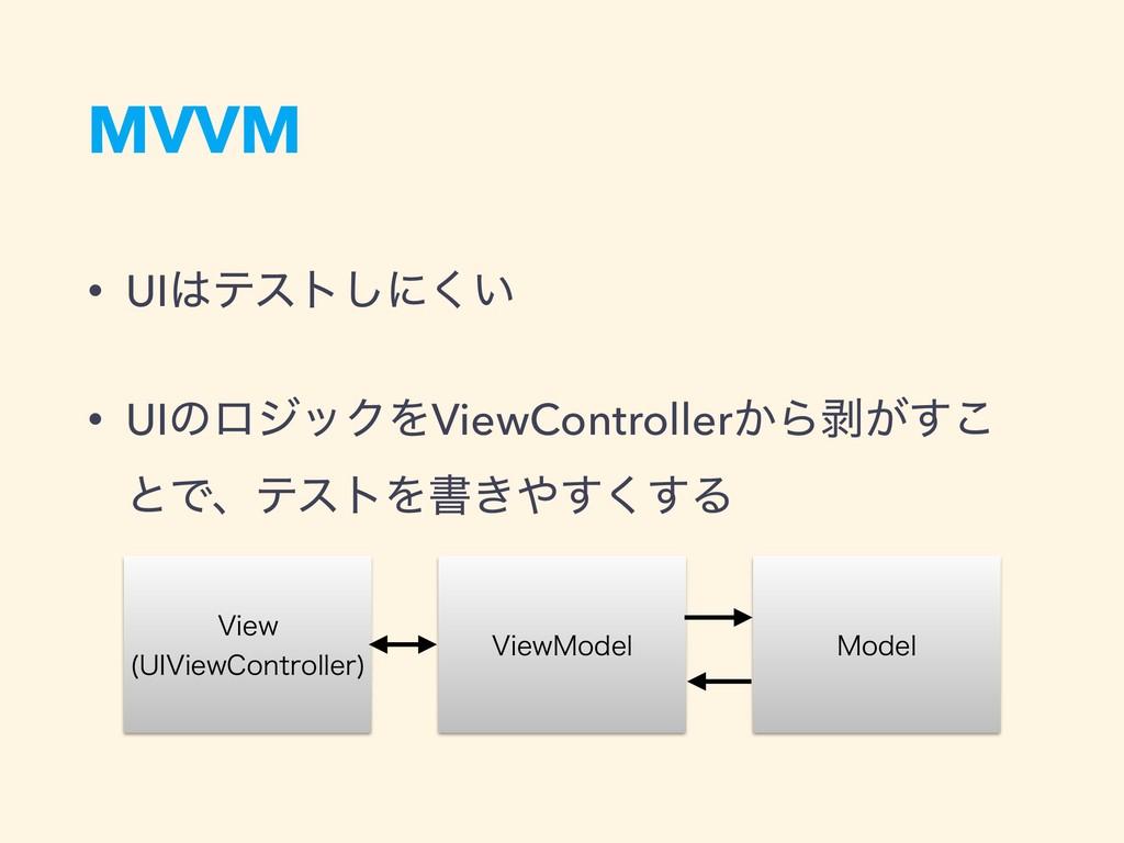 MVVM • UIςετ͠ʹ͍͘ • UIͷϩδοΫΛViewController͔Βണ͕͢...