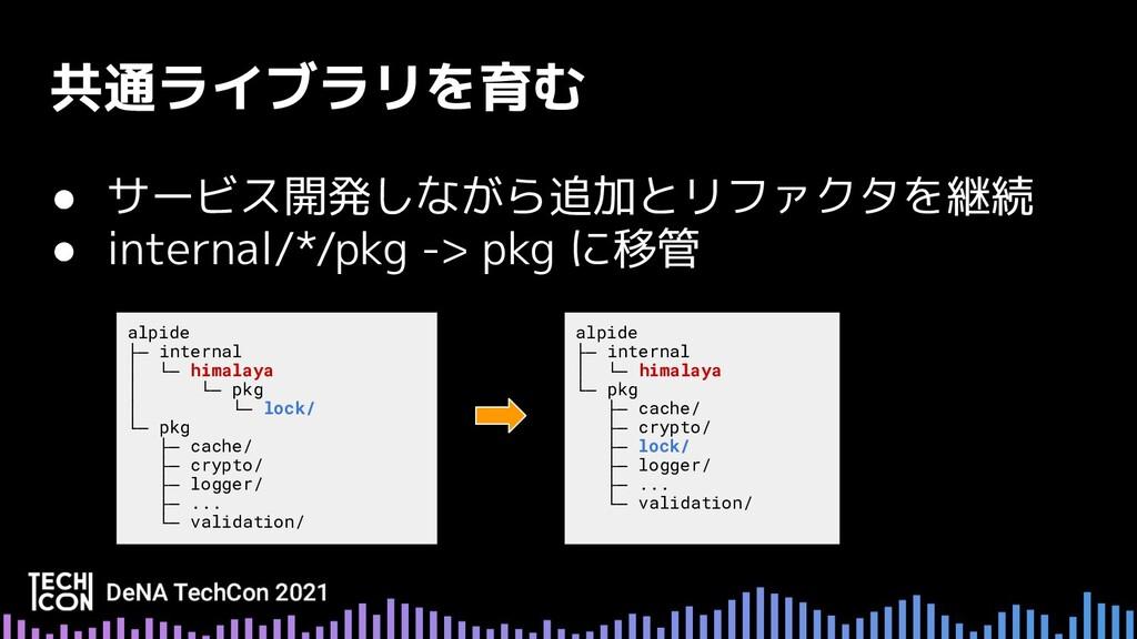 ● サービス開発しながら追加とリファクタを継続 ● internal/*/pkg -> pkg...