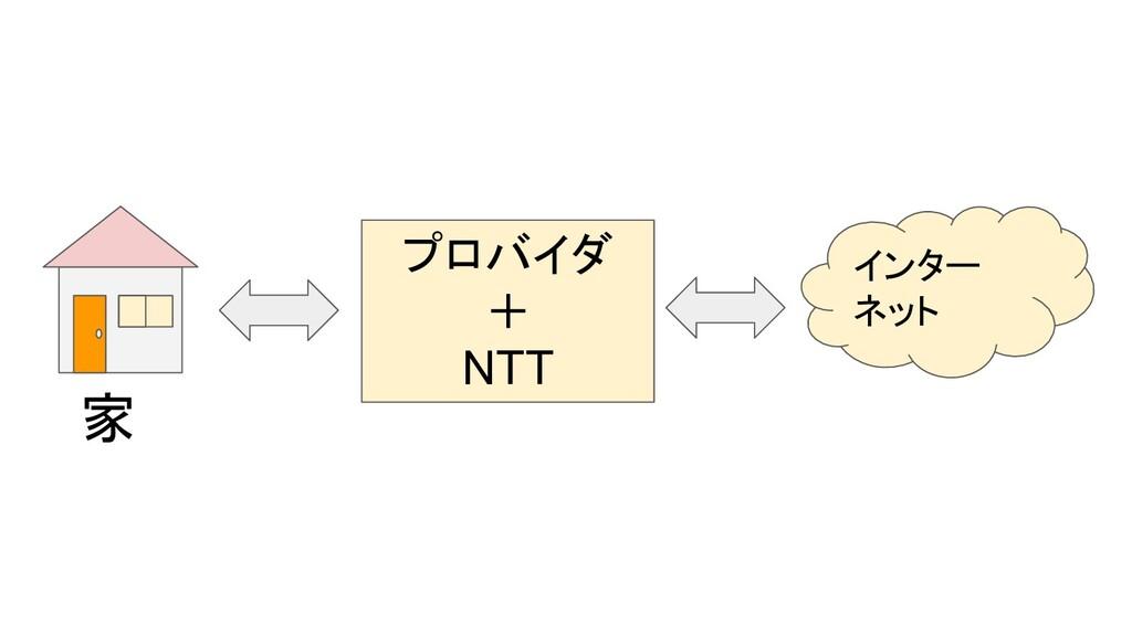 家 プロバイダ + NTT インター ネット