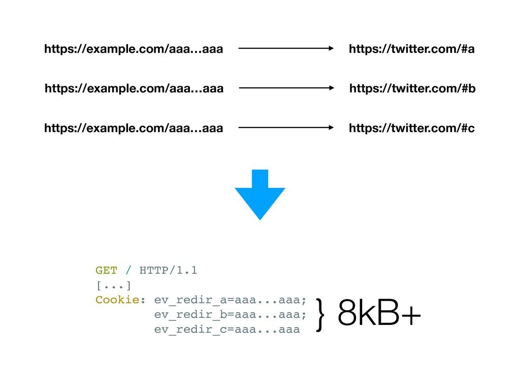https://example.com/aaa…aaa https://twitter.com...