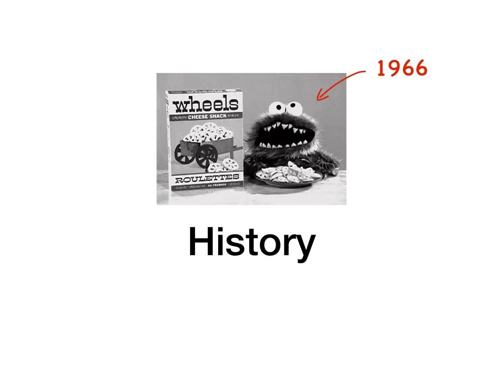 History 1966