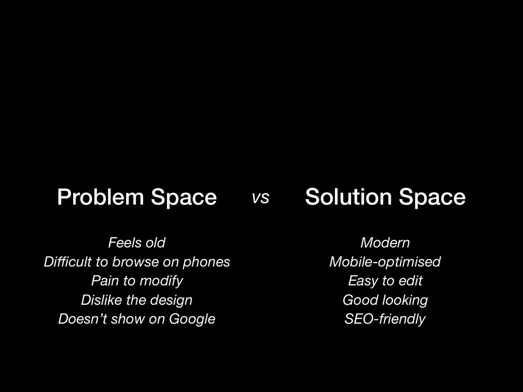 Problem Space Feels old Difficult to browse on ph...
