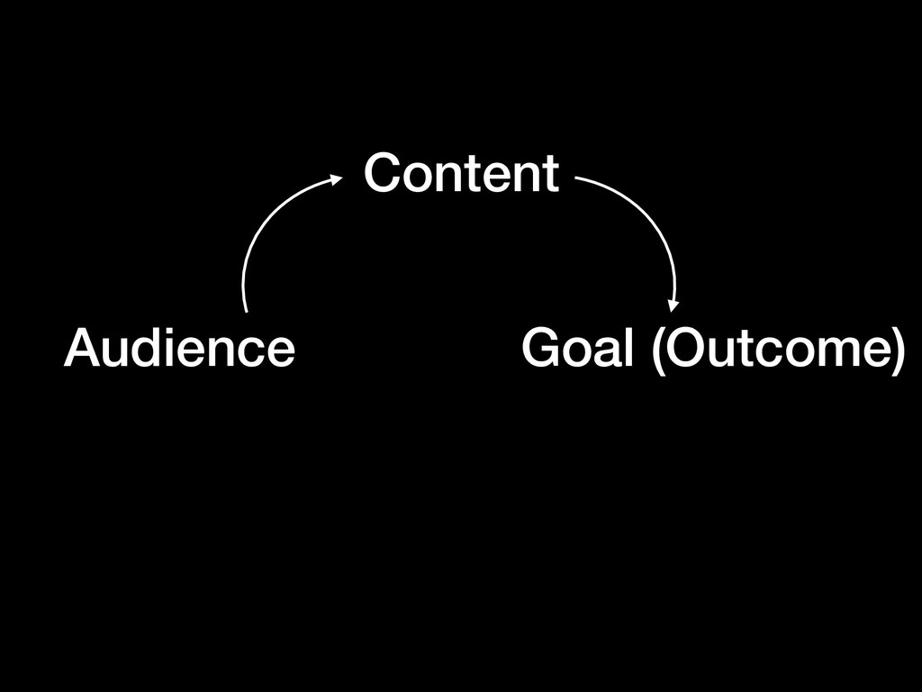 Audience Goal (Outcome) Content