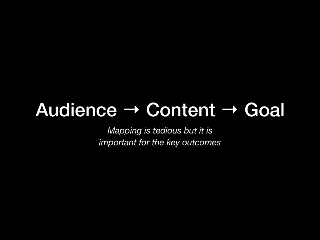 Audience → Content → Goal Mapping is tedious bu...