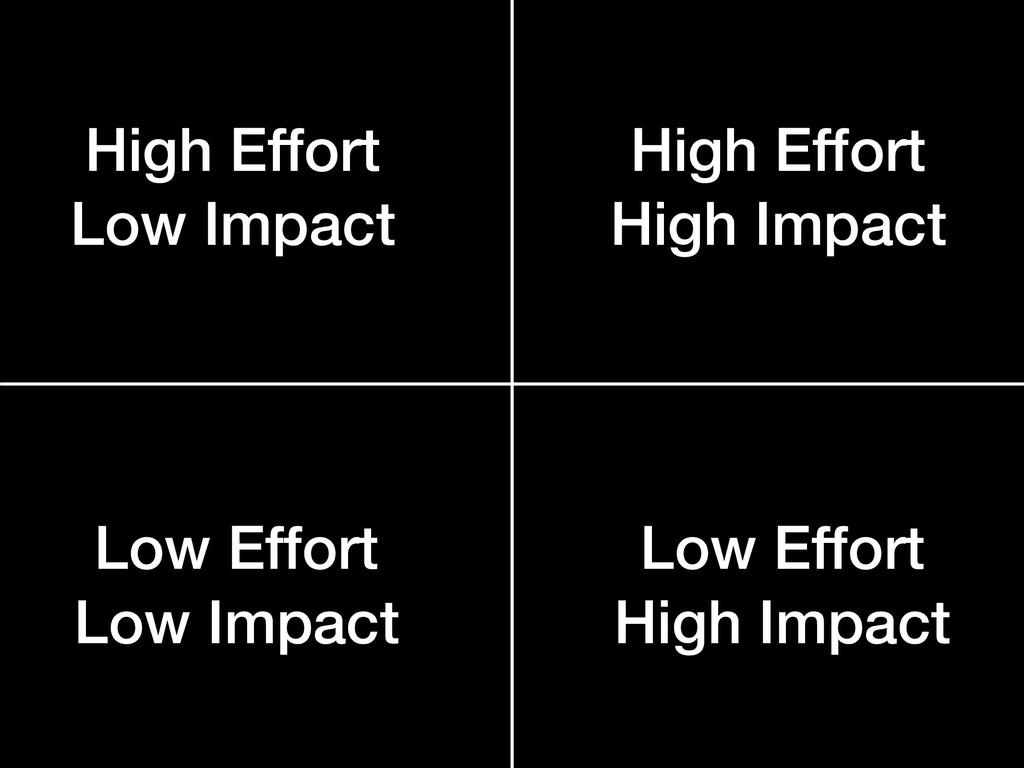 High Effort High Impact High Effort Low Impac...
