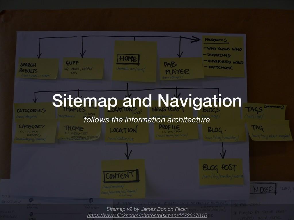 Sitemap v2 by James Box on Flickr https://www.fl...