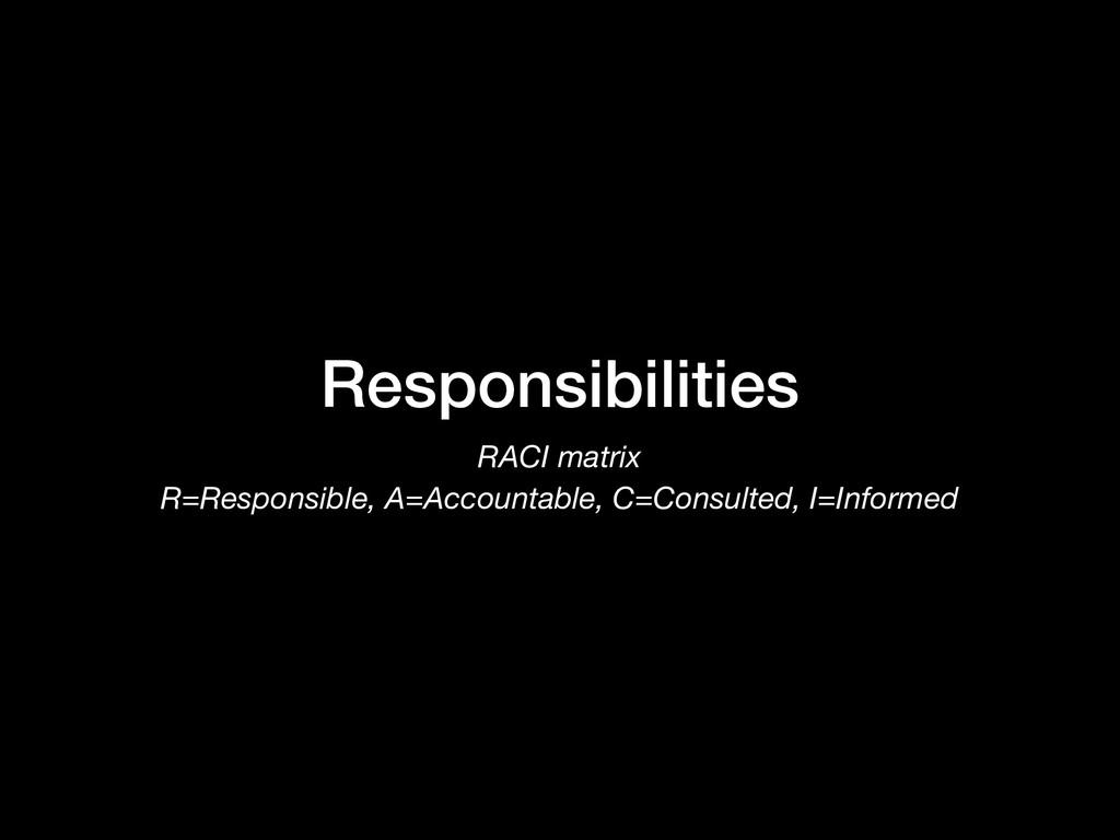 Responsibilities RACI matrix R=Responsible, A=...