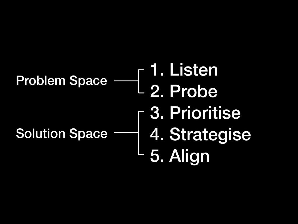 1. Listen 2. Probe 3. Prioritise 4. Strategise...