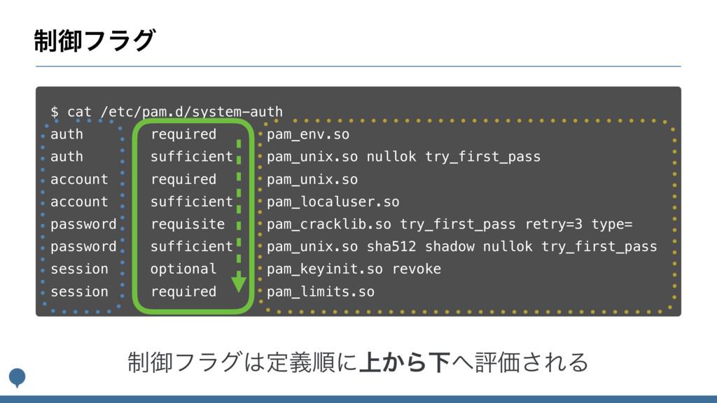 ੍ޚϑϥά $ cat /etc/pam.d/system-auth auth require...