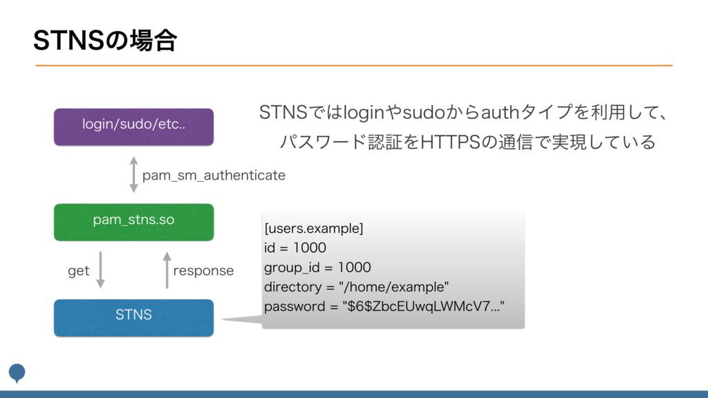 45/4ͷ߹ QBN@TUOTTP 45/4 MPHJOTVEPFUD <VTFS...