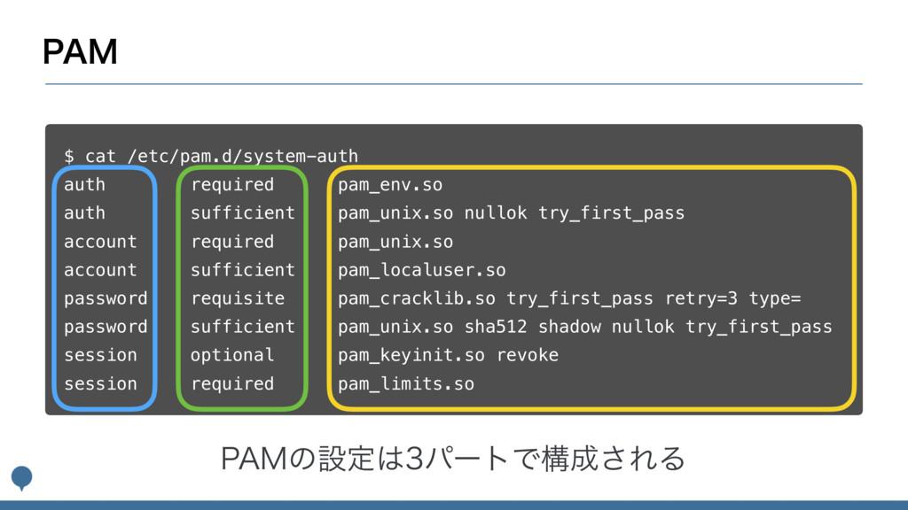 "1"". $ cat /etc/pam.d/system-auth auth required ..."