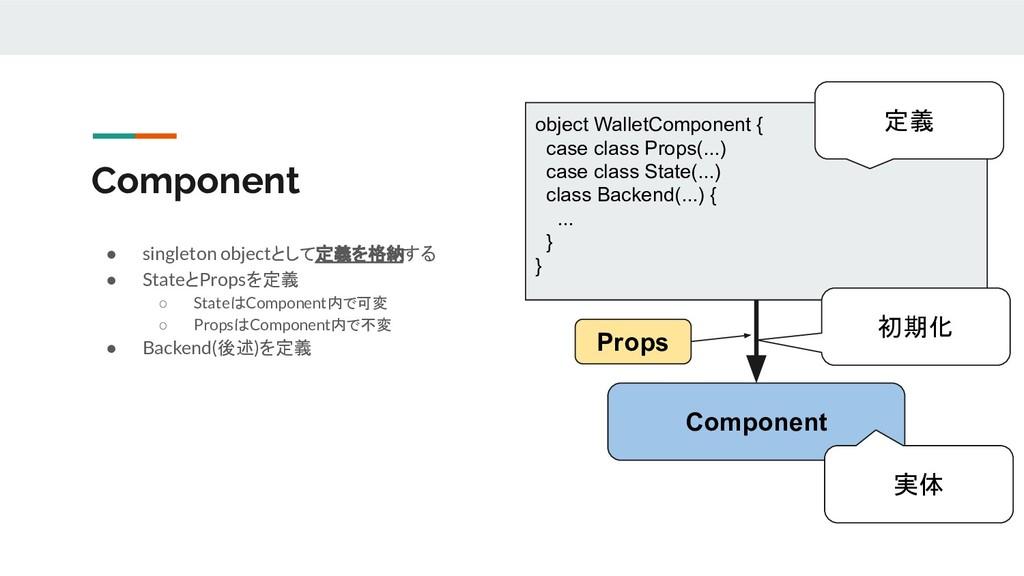 Component ● singleton objectとして定義を格納する ● Stateと...