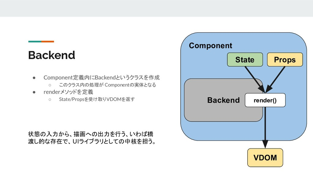 Component Backend ● Component定義内にBackendというクラスを...