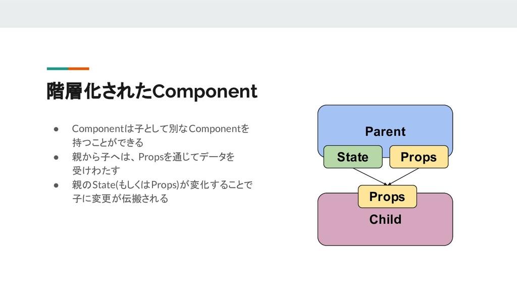 階層化されたComponent ● Componentは子として別なComponentを 持つ...