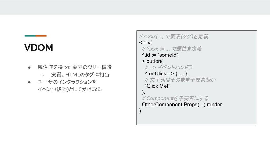 VDOM ● 属性値を持った要素のツリー構造 ○ 実質、HTMLのタグに相当 ● ユーザのイン...